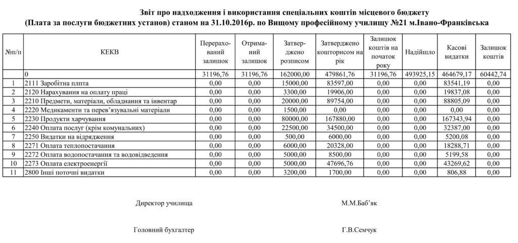 spetsialnyj-fond-31-10